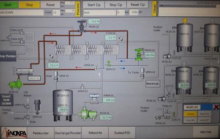 Impianti automatici per la lavorazione dei prodotti lattiero-caseari